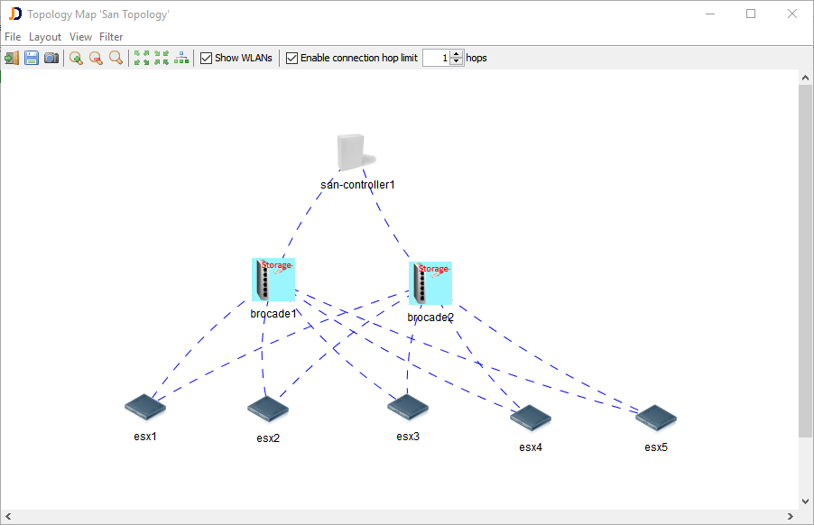 fibre channel topology